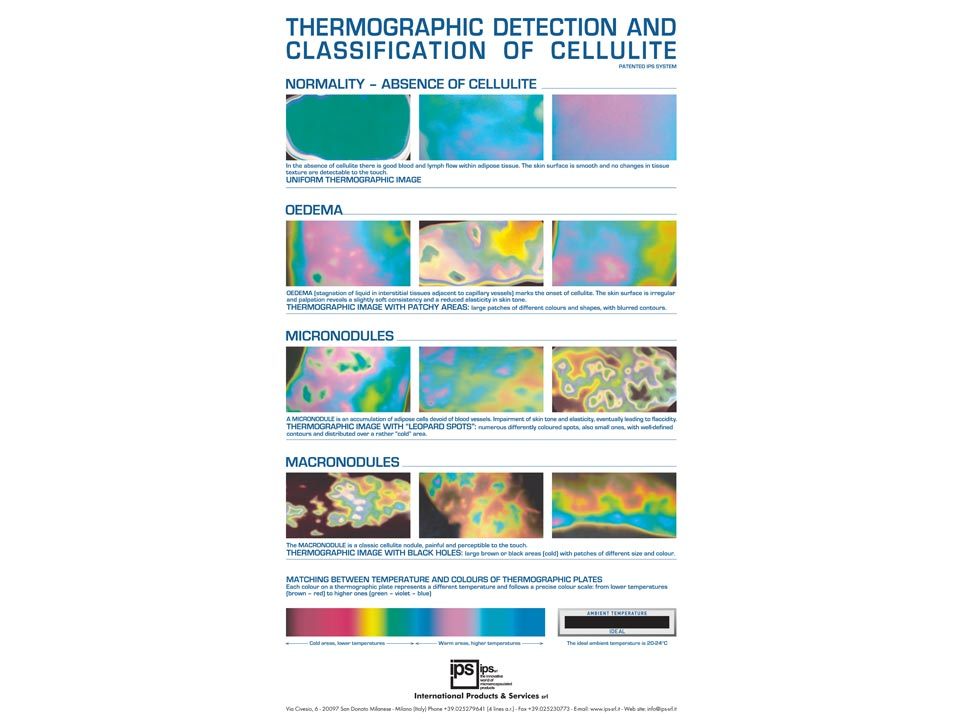 ips-thermo-plates-poster1